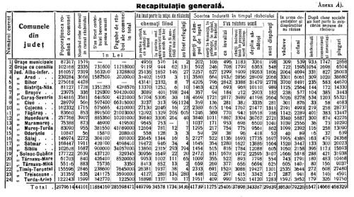 Contribuție ardeleni 1914-1917